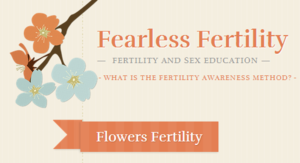 Colleen Flowers, a Certified Fertility Awareness Educator (CFAE) based in Colorado, just put up her new website. Its full of helpful information and resources. Check it out!