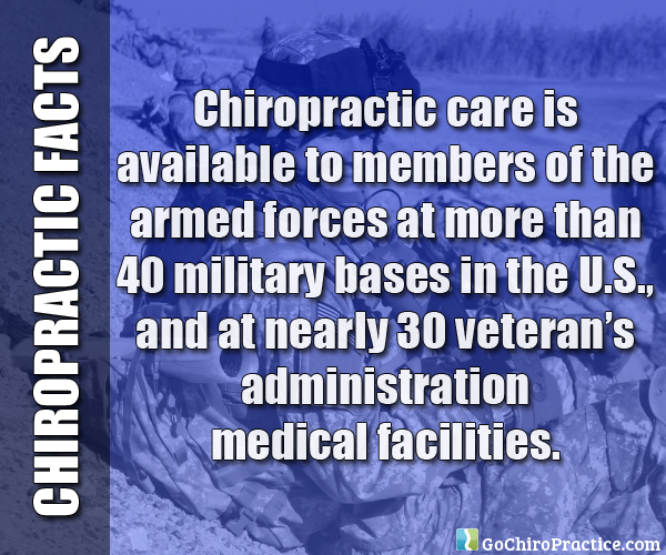 Facts-About-Chiropractic-Care-4.jpg