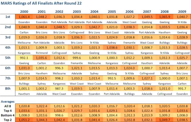 MARS_Finalists_F2.png