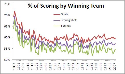Winners_Scoring.png