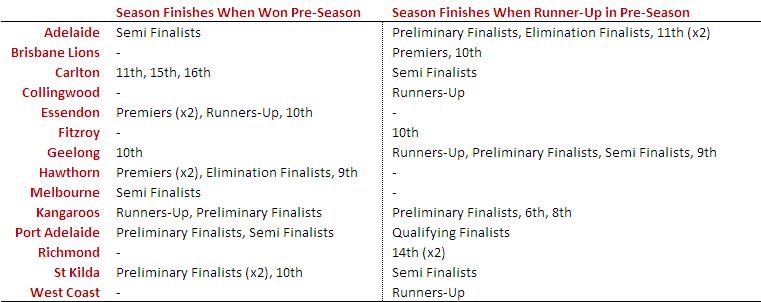 Pre-Season_Team.png