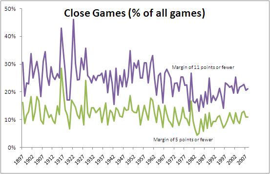 Close_Games.png