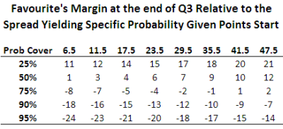 Cover_Q3_Table.png
