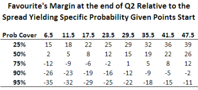 Cover_Q2_Table.png