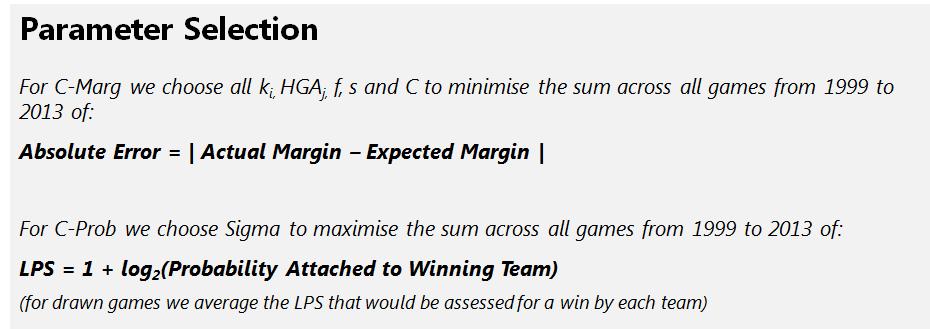 Parameter Selection.png