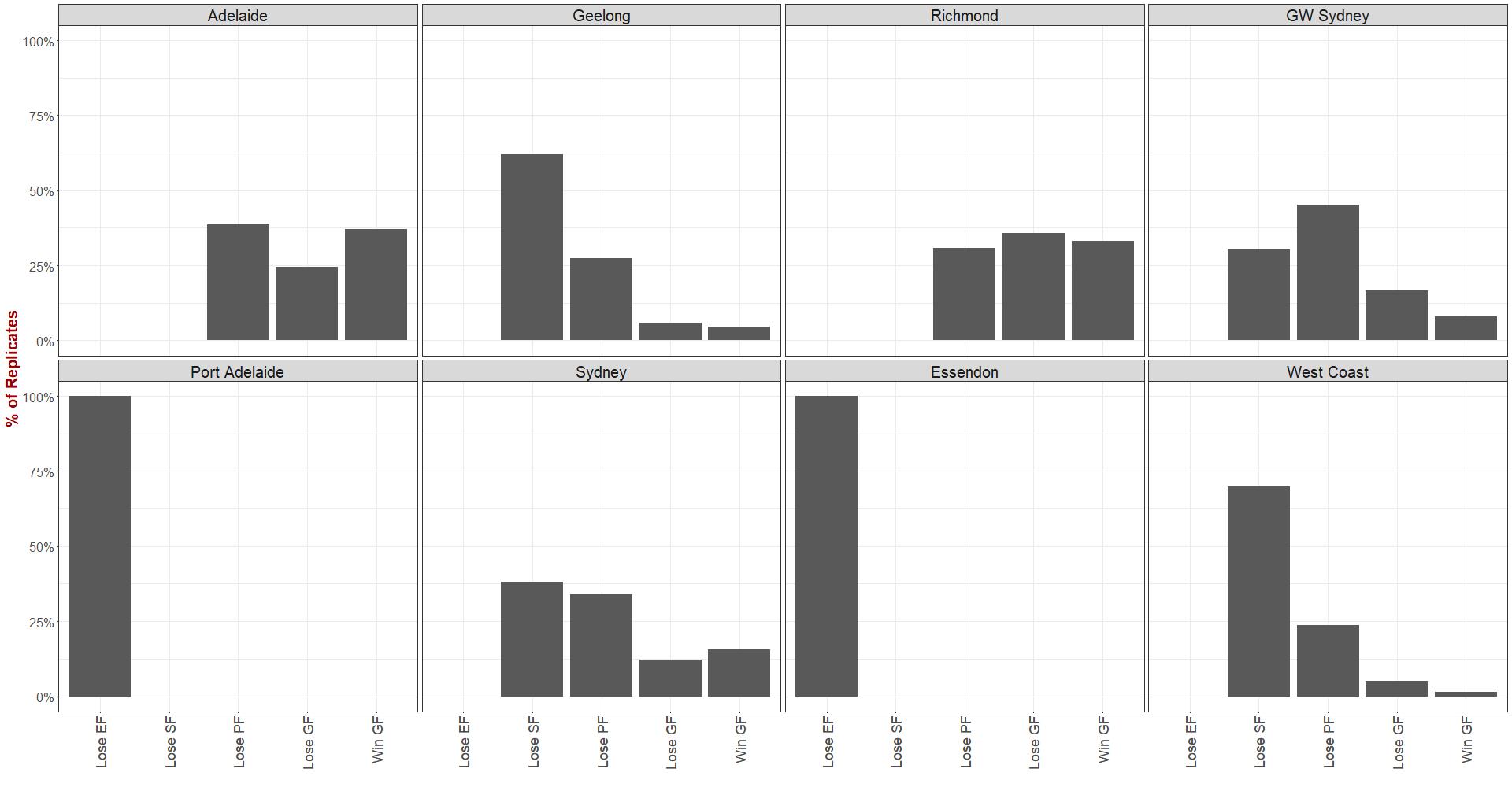 Dinosaur Chart - Alt.png