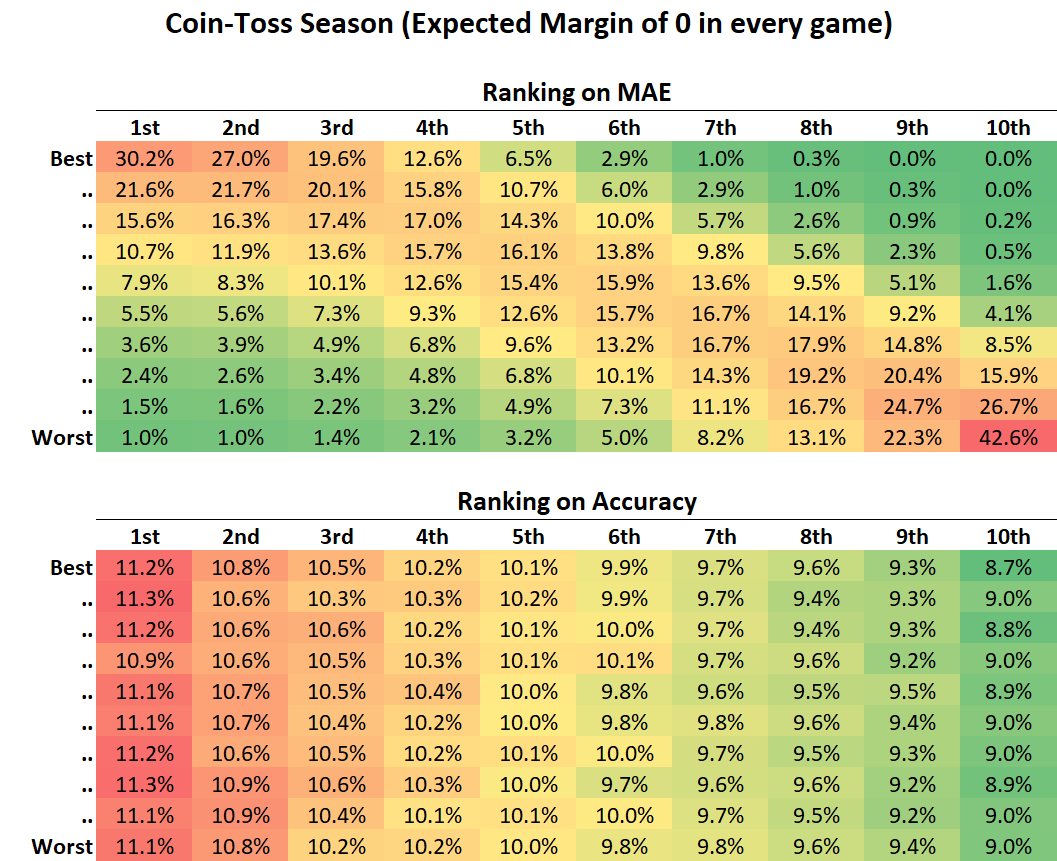 Results - Coin-Toss.png