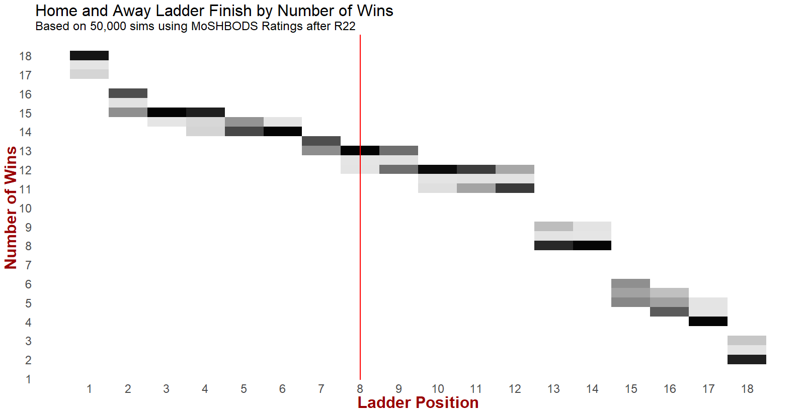 R23 - Rank by Wins.png