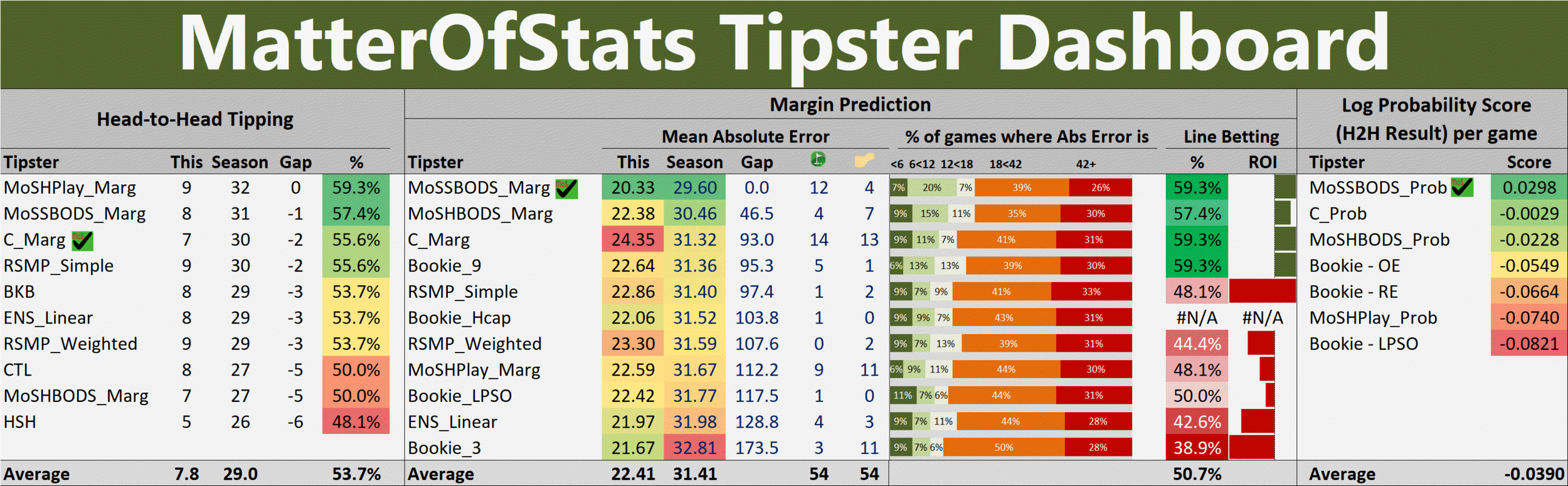 R6 - Tipster Dashboard.png