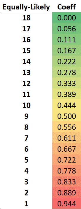 R8 - Gini Comparator.png
