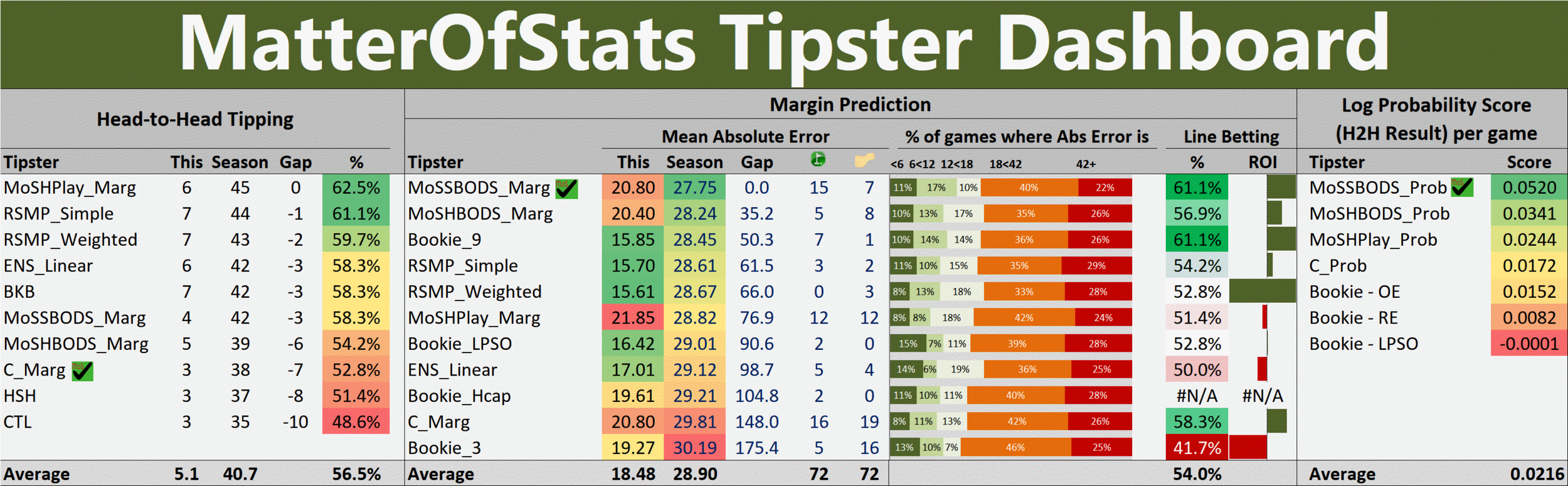R8 - Tipster Dashboard.png