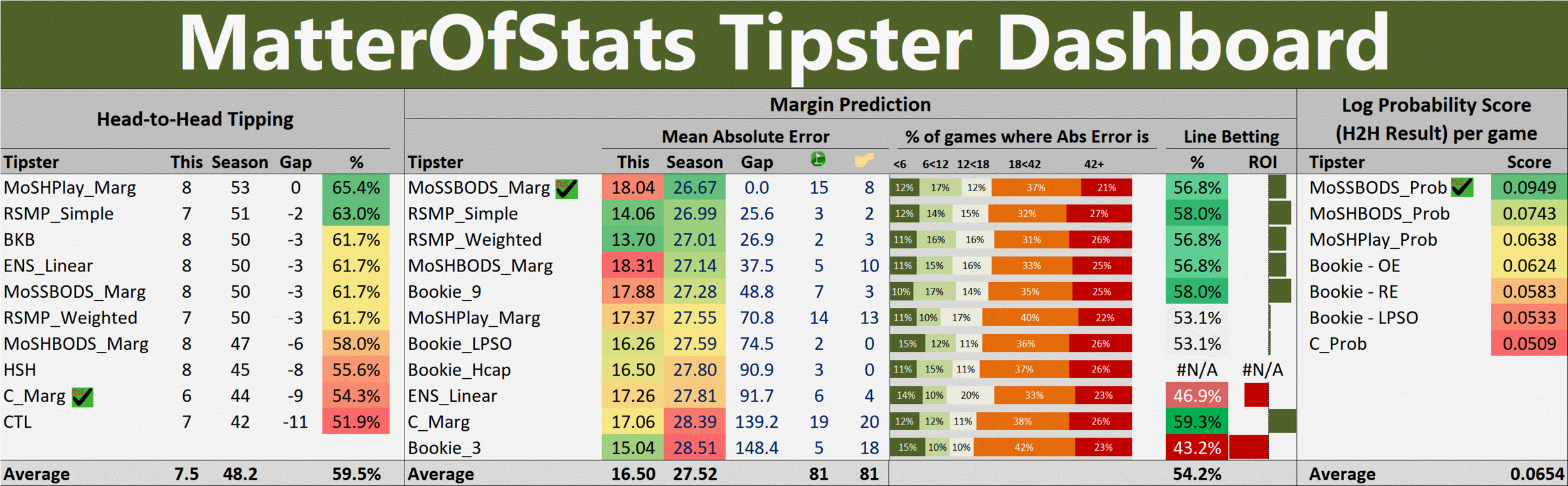 R9 - Tipster Dashboard.png