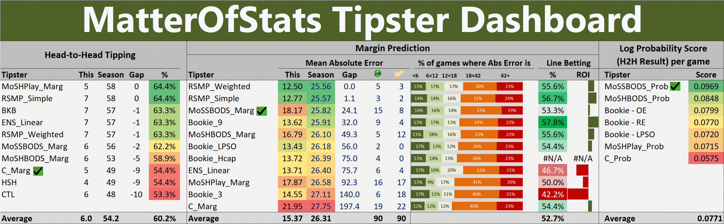 R10 - Tipster Dashboard.png