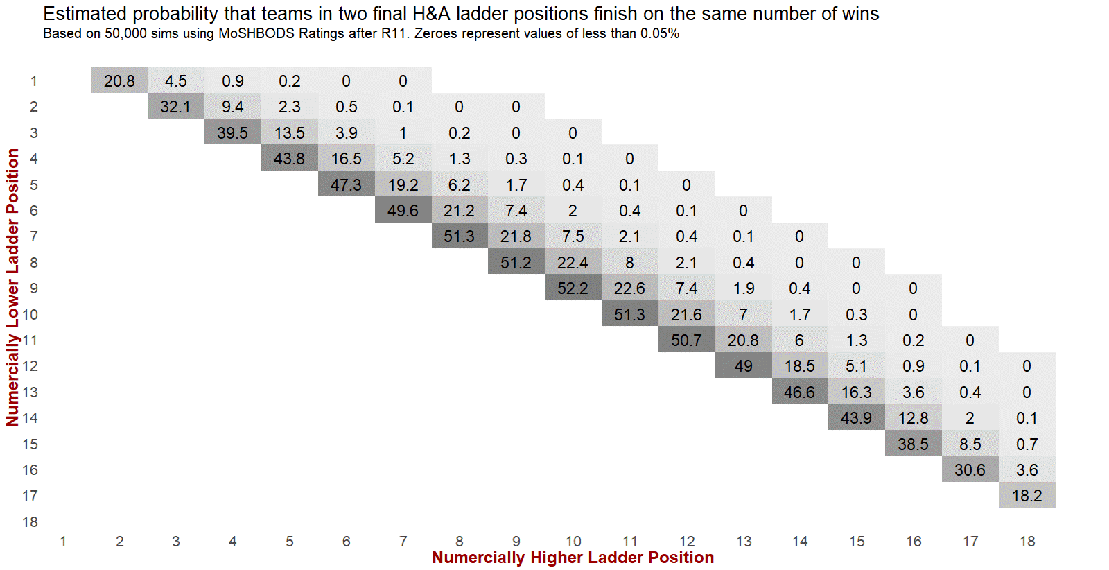 R12 - Importance of Percentage.png