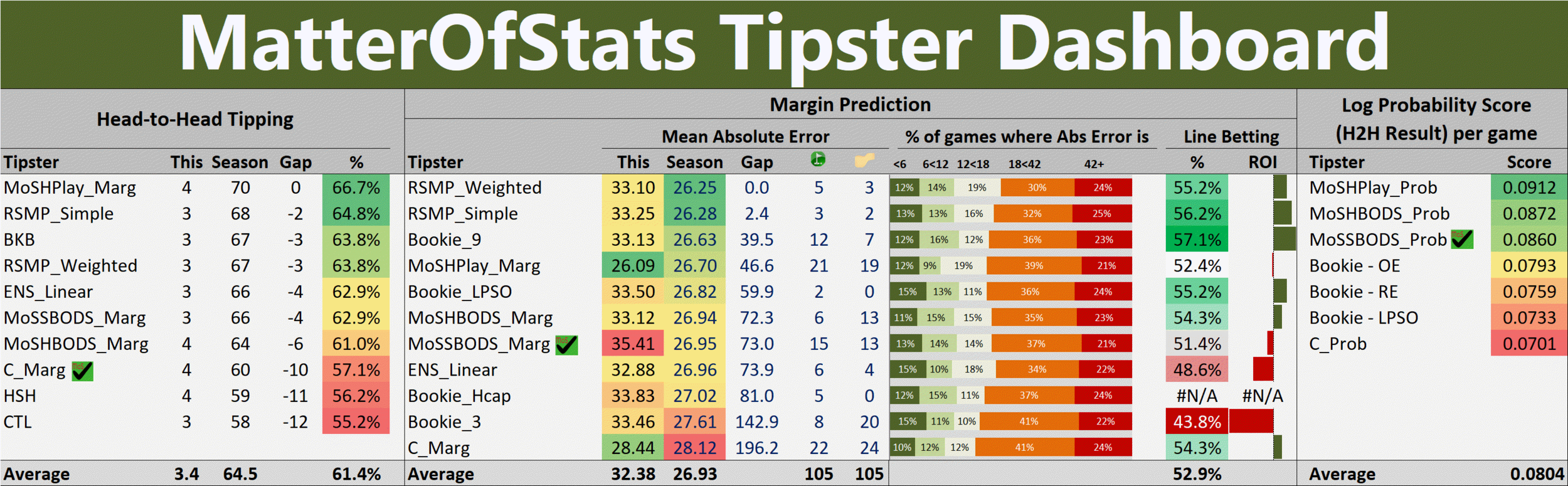 R12 - Tipster Dashboard.png