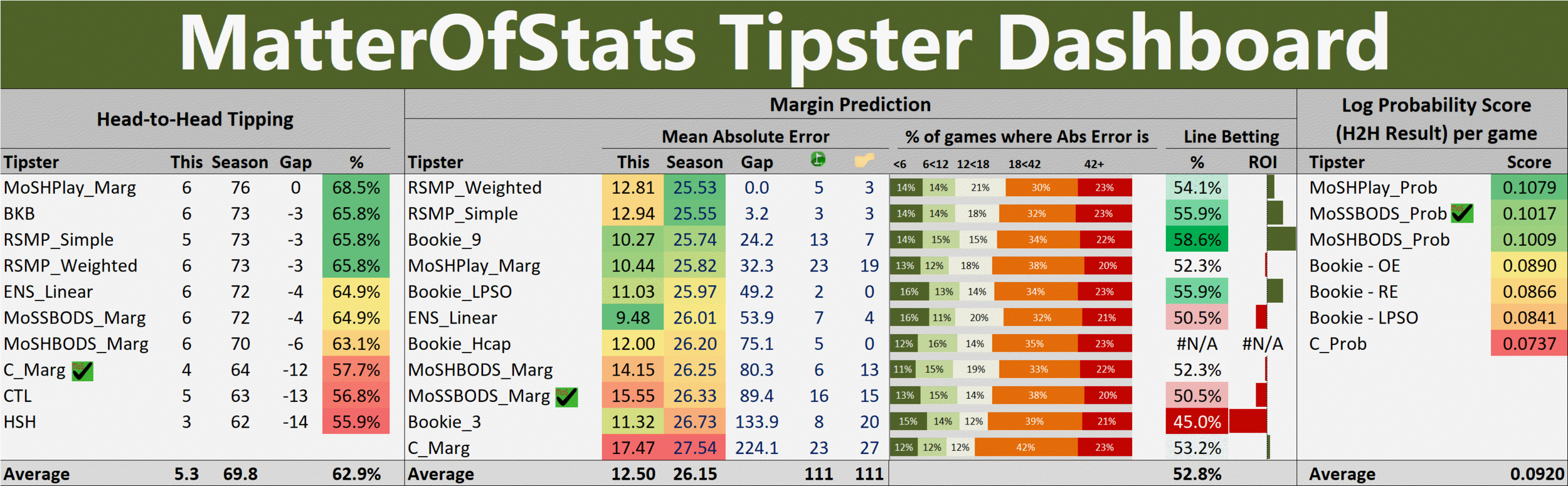 R13 - Tipster Dashboard.png