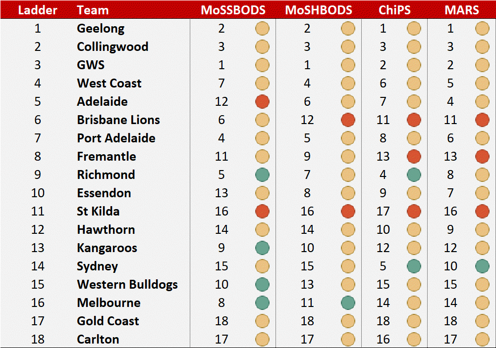 R14 - Ranks and Ladder.png