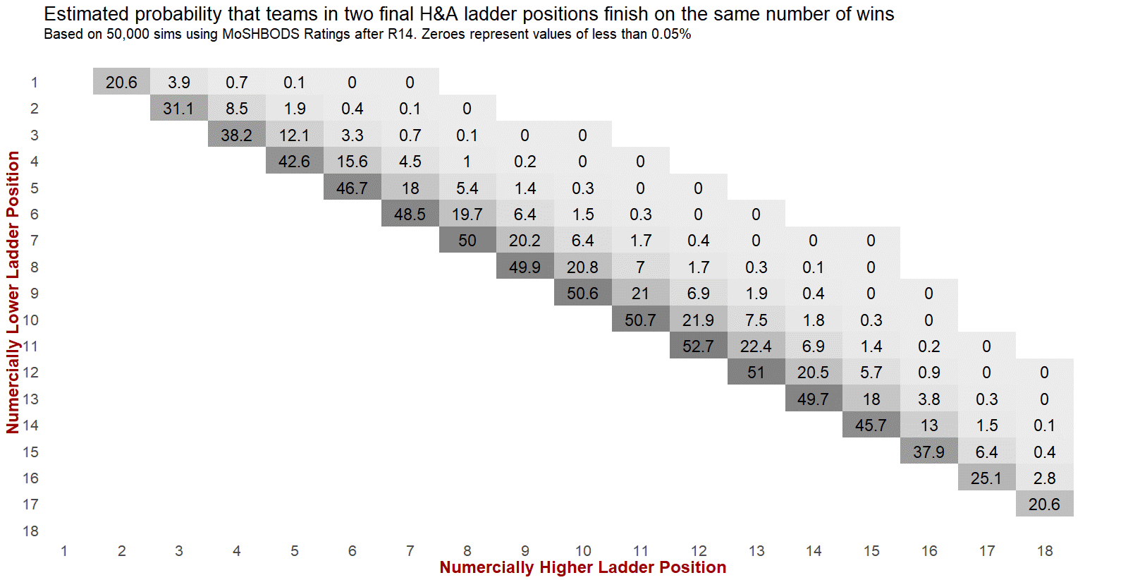 R15 - Importance of Percentage.png