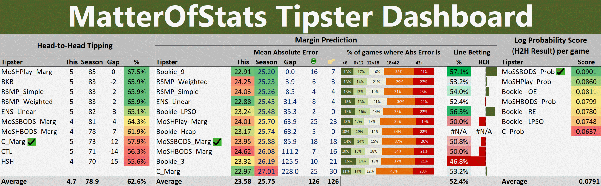 R15 - Tipster Dashboard.png