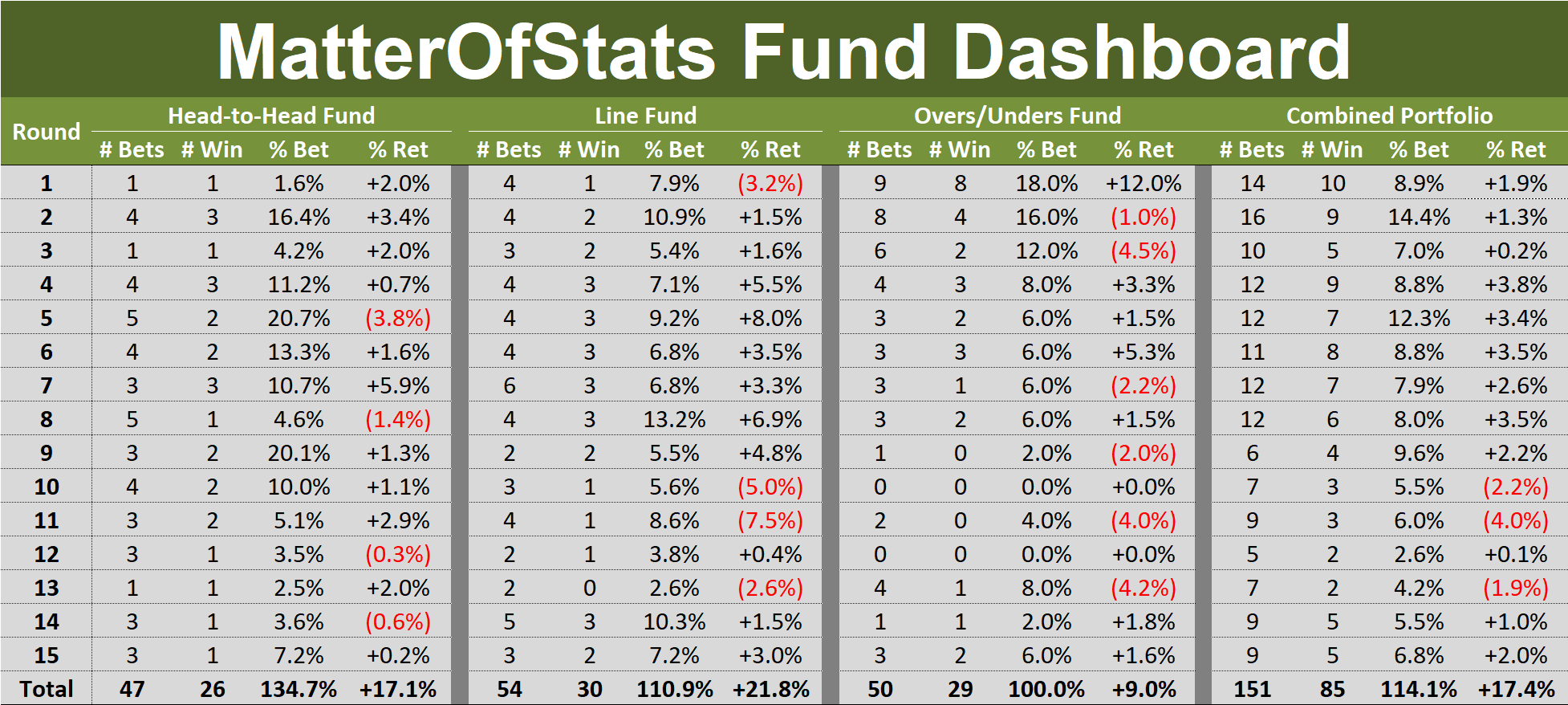 R15 - Fund Dashboard.png
