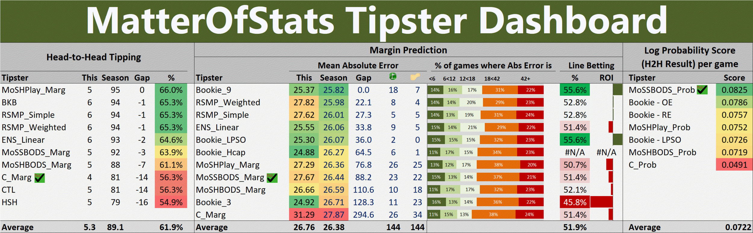R17 - Tipster Dashboard.png