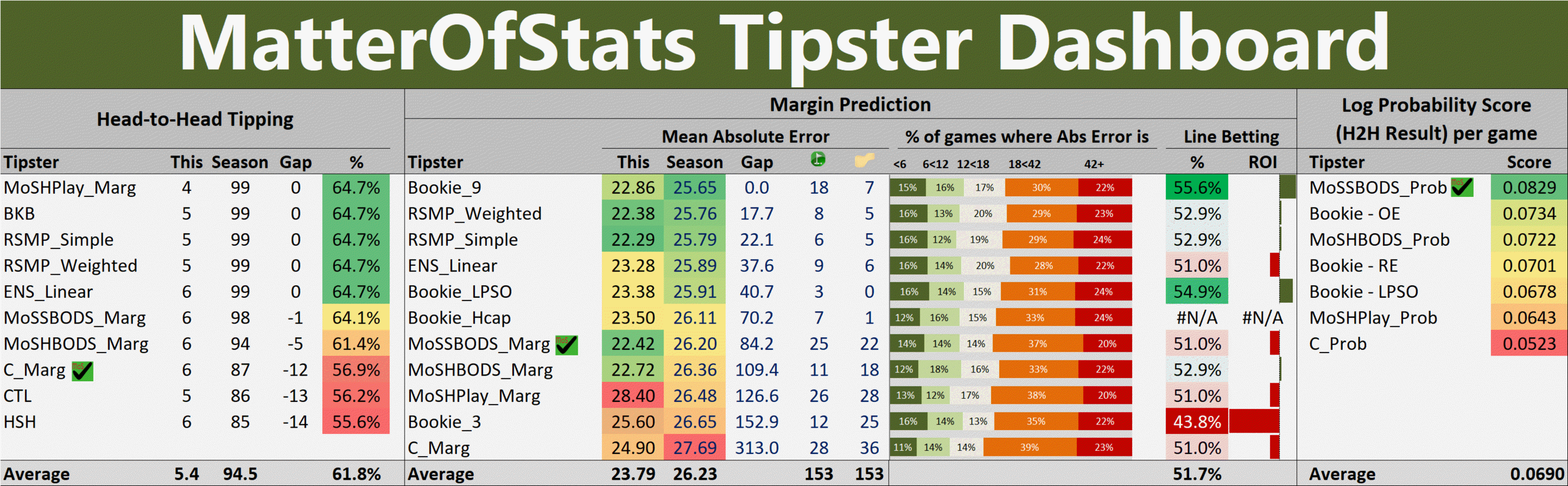 R18 - Tipster Dashboard.png