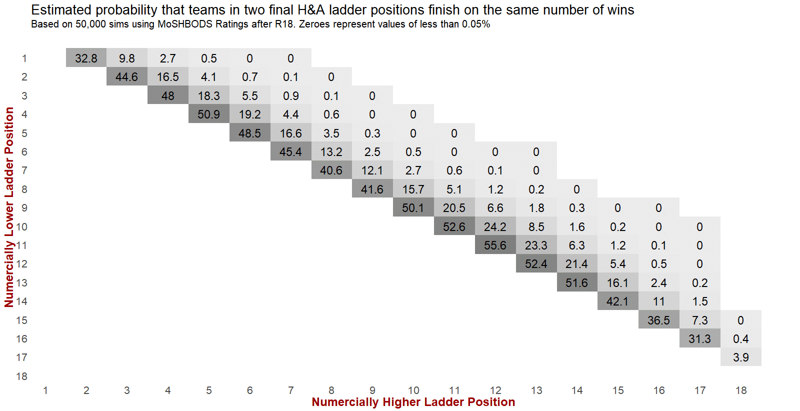 R19 - Importance of Percentage.png