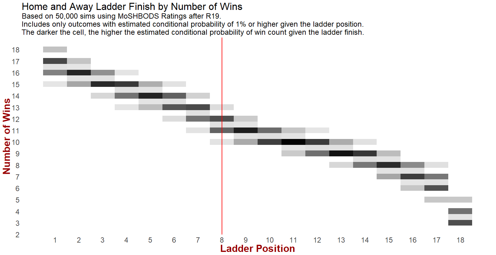 R20 - Wins by Position.png