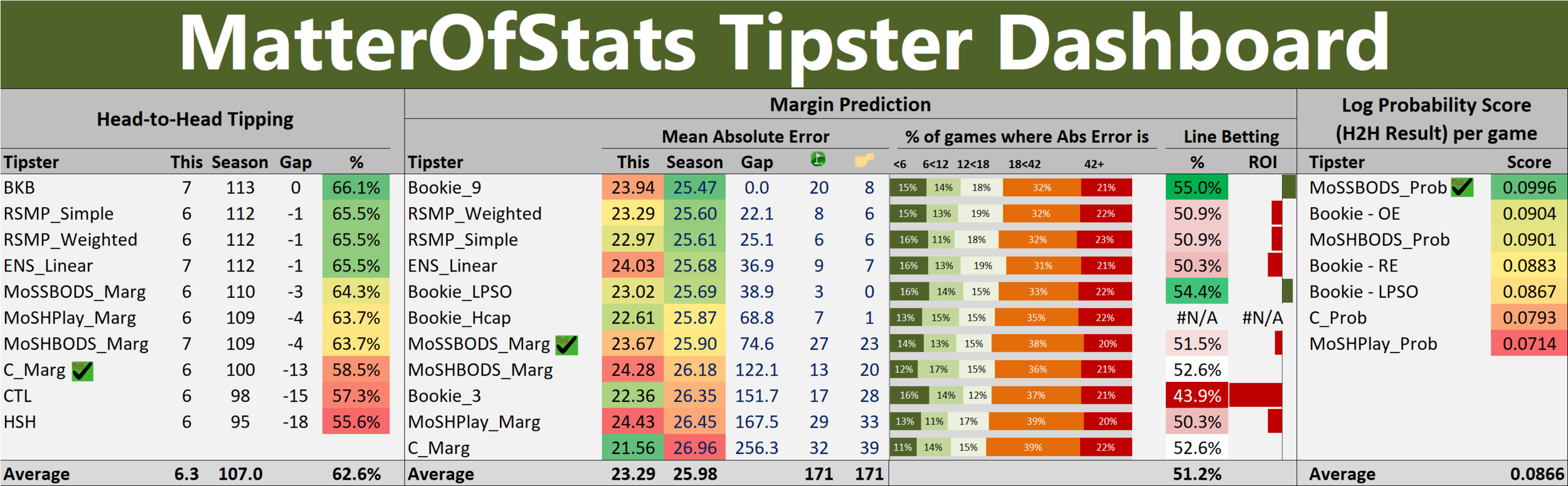 R20 - Tipster Dashboard.png