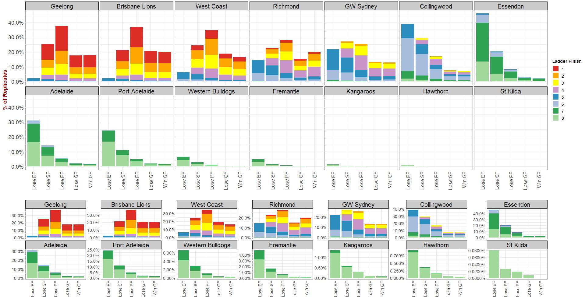 Dinosaur Chart.png