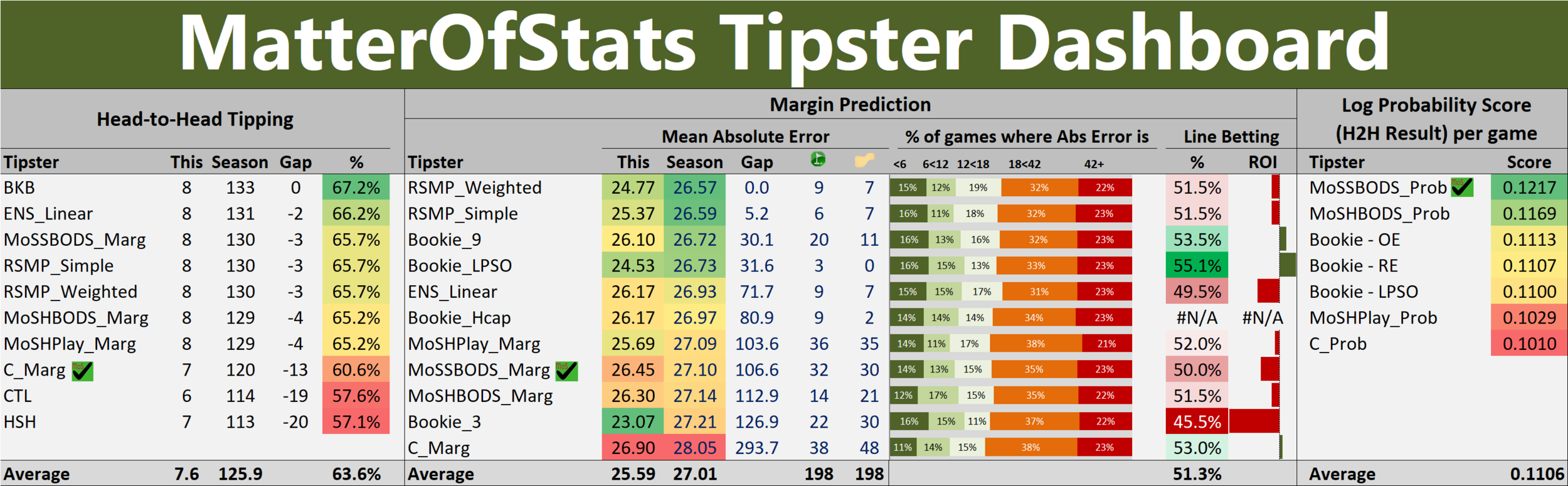R23 - Tipster Dashboard.png