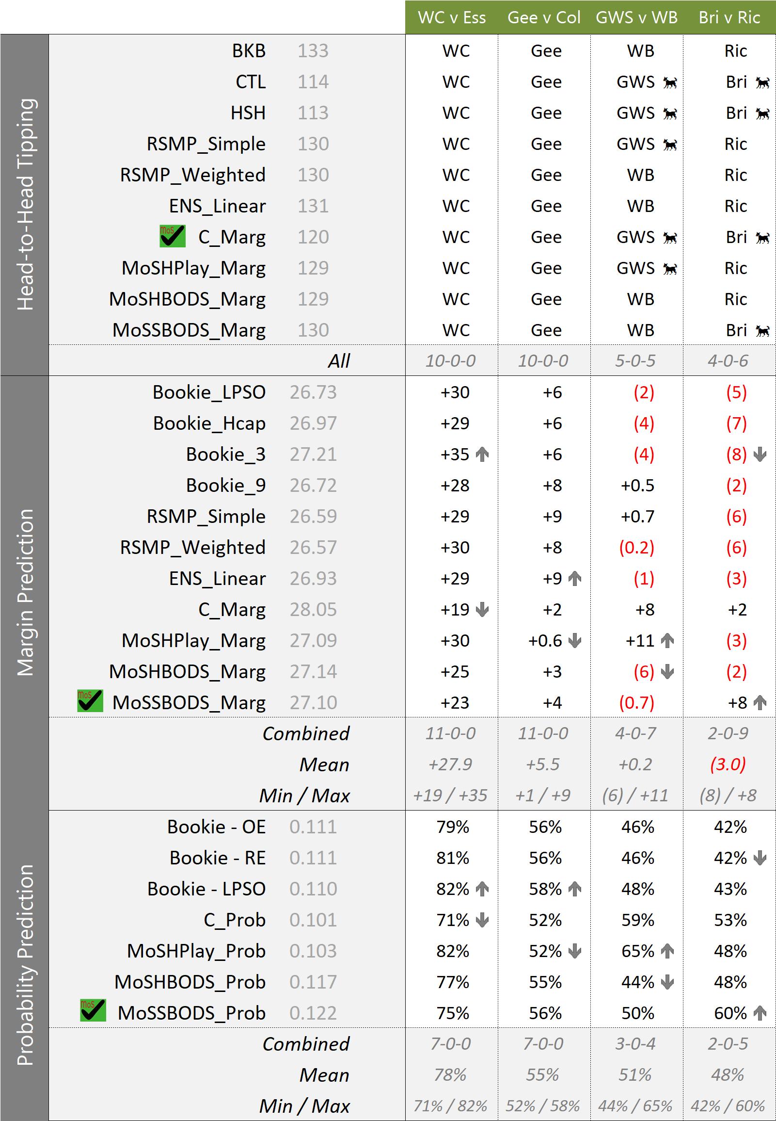 R24 - MoSHPlay Update - 645PM Fri.png