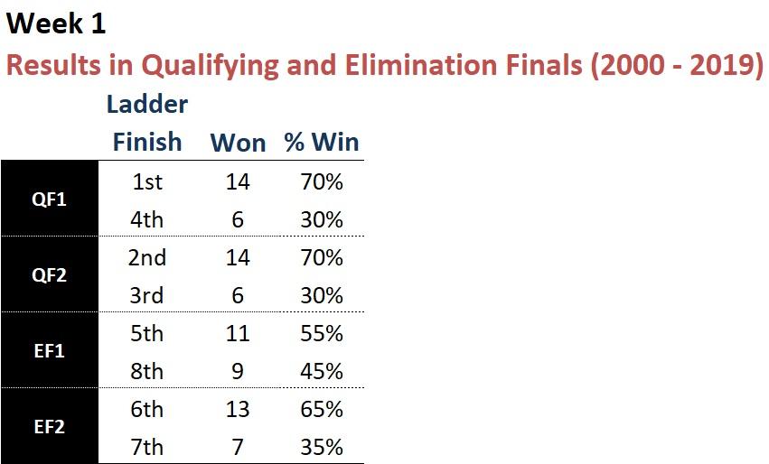 R24+-+Finals+Wk+1.jpg