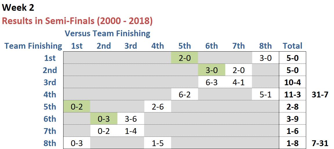 R24 - Finals Wk 2.png