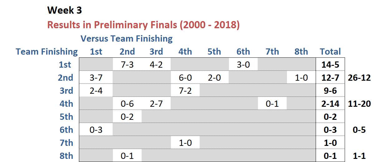 R24 - Finals Wk 3.png