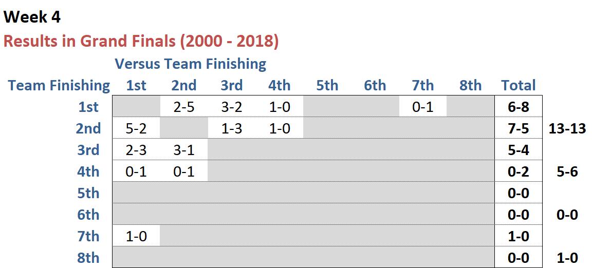 R24 - Finals Wk 4.png