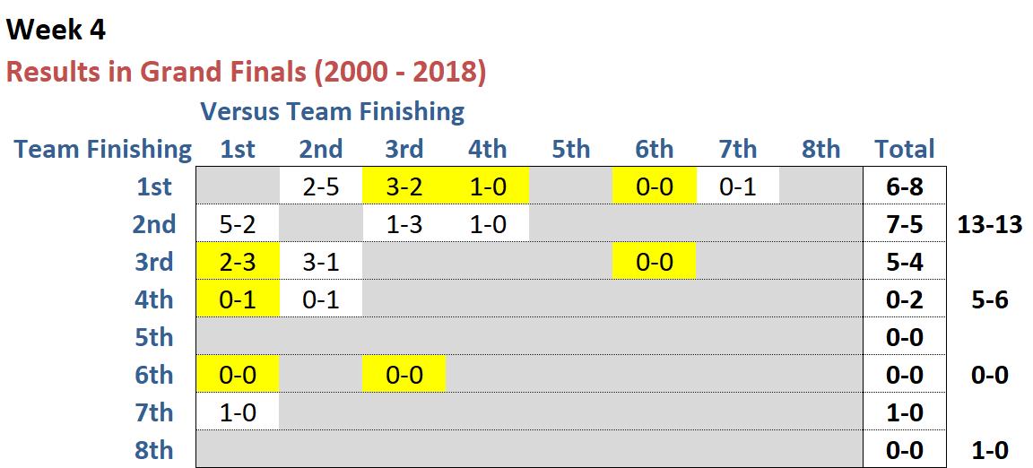 R25 - Grand Finals History.png