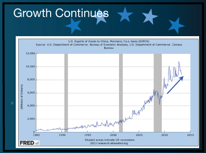 Growth-Continues.jpg