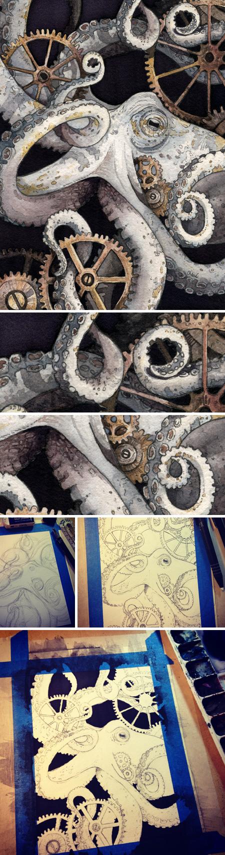 sofia details and process