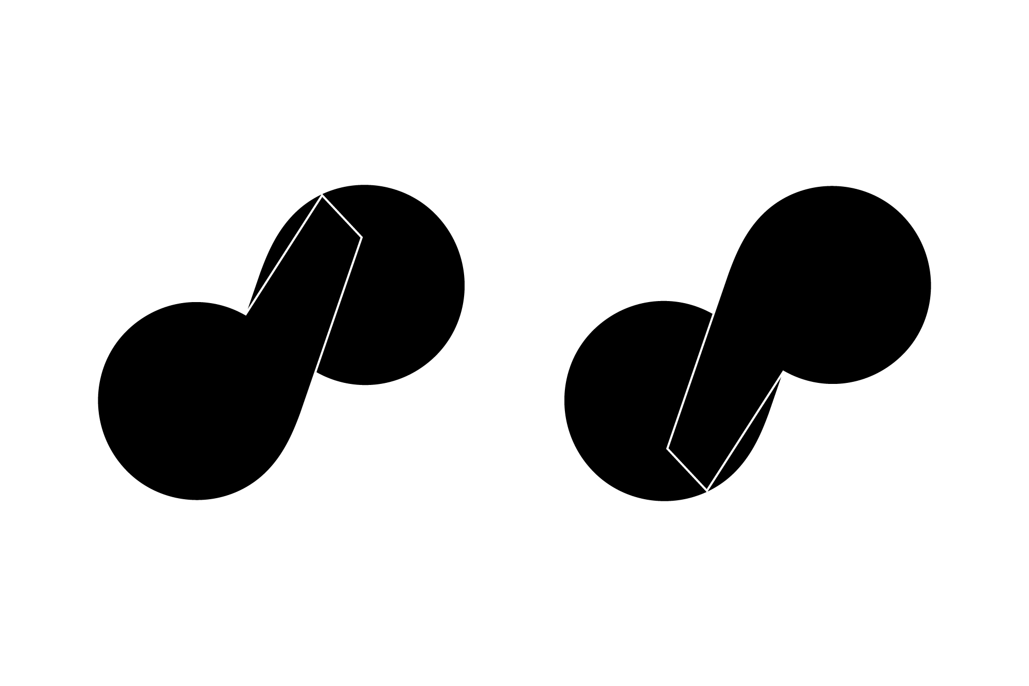 Lowercase 'd' (for Domain) and 'p' (for Pools)