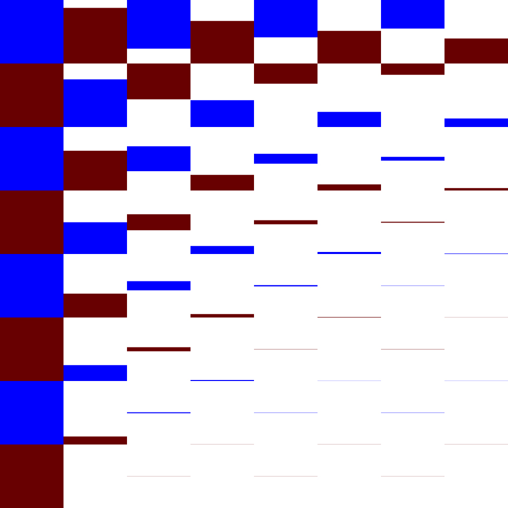 Reducing checkerboard tile.