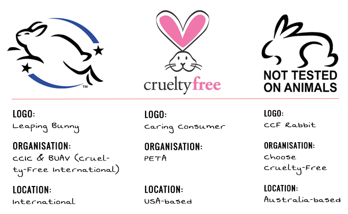 The three bunny logos you should check for (Image via crueltyfreekitty.com)