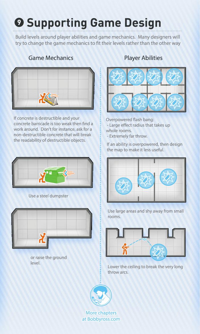 9 - Game Design.jpg