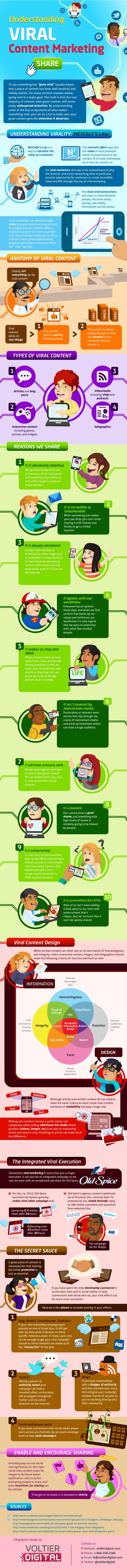 Infographic Designed by:  Voltier Digital  and guest posted on  ProBlogger