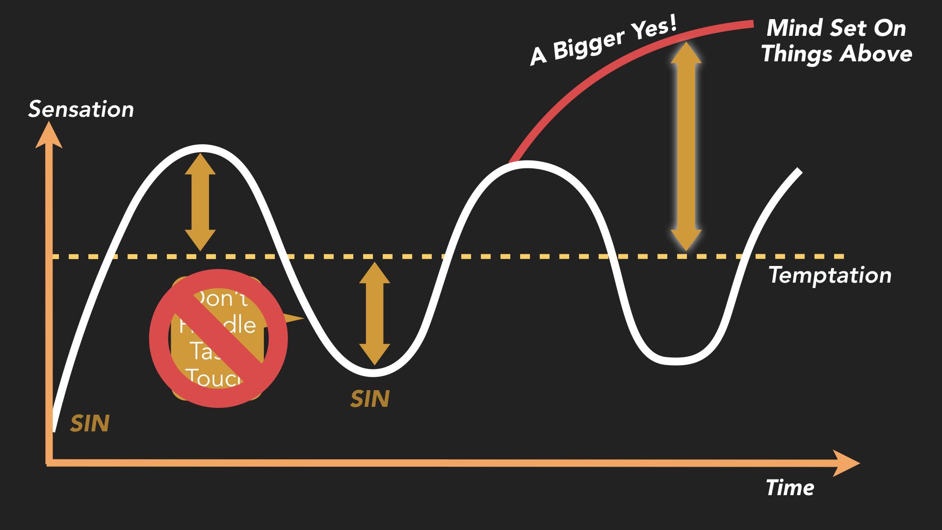 Colossians Sermon Slides copy.008.jpeg