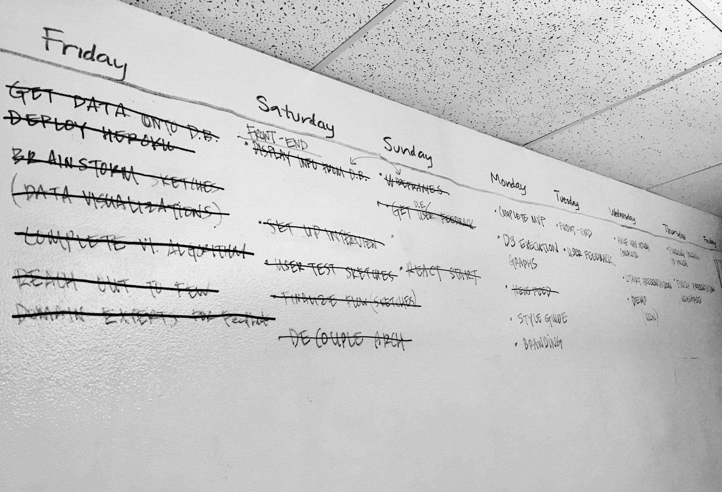 Smarter Bear was a 6-  day project. With our team of four,  I white-boarded a timeline and set daily goals.