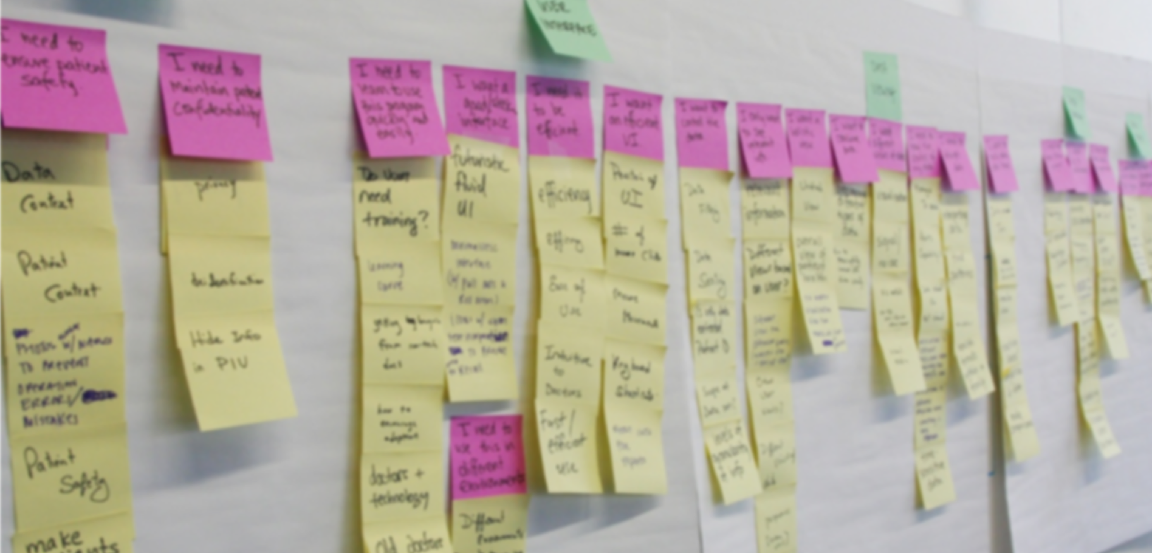 A workshop with affinity diagramming provides a way for various stakeholders to understand the project space and align various stakeholders. Everyone writes out ideas which are organized into groups to map collective thought.
