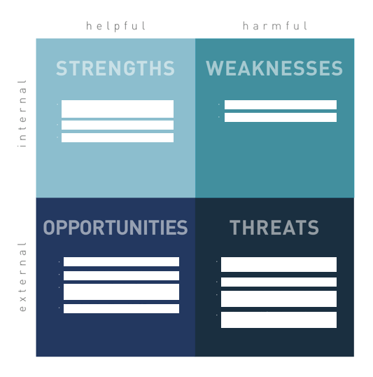 Strength, Weakness, Opportunity, and Threats Analysis Identifies Direct Competitors, Aerospace Tech Industry, Target Audience, and Reveals Opportunity
