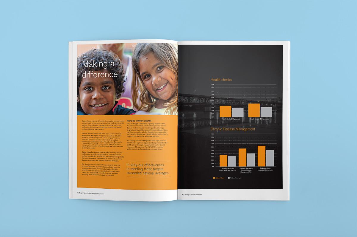 Brichure design and infographics