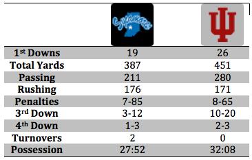 Stat Breakdown.png